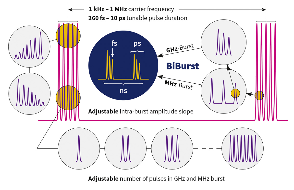 Carbide-BiBurst.jpg (214 KB)