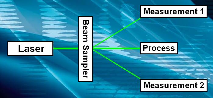 DBM operation scheme