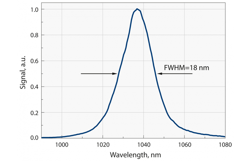 Typical Flint optical spectrum