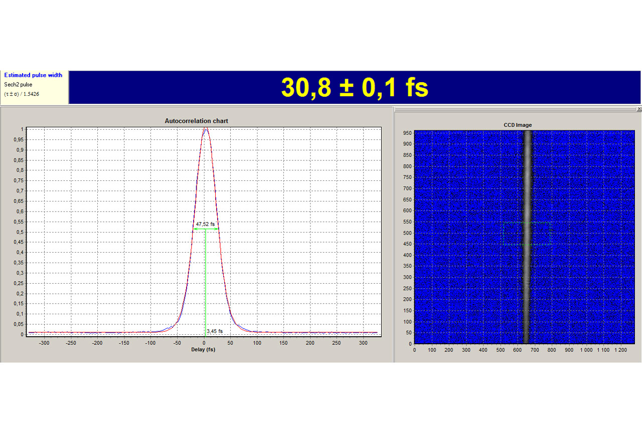 Typical autocorrelation trace obtained with ASF single-shot autocorrelator at the output of REUS-3m1k (3 mJ, 1 kHz, 35 fs) amplifier system